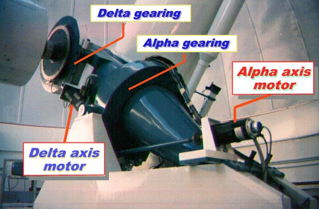 PTC - Professional Telescope Control